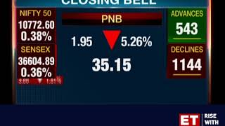 Sensex sheds 143 points in seesaw trade, private lenders drag; Nifty ends at 10,768