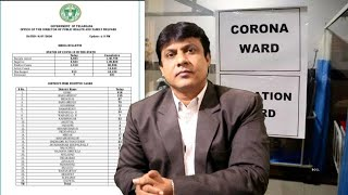 Cases Kum Hue Hain | Good News | Magar Ladai Abhi Jaari Hain | Hyderabad TS Updates | @Sach News