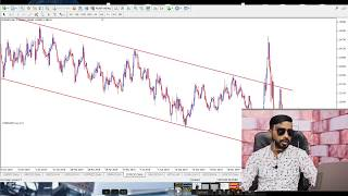 $100 to $1000 STRATEGY IN FOREX TRADING