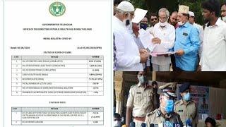 Telangana Hyderabad Updates   No Space In Kabrastan@ SACH NEWS  