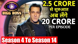Salman Khan Fees From Bigg Boss 4 To Bigg Boss Season 14 | Salman Khan Salary In Bigg Boss | BB 14