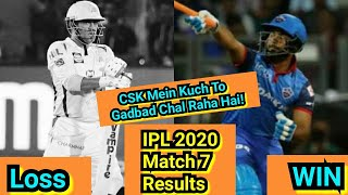 IPL 2020 Seventh Match Results, CSK Lost Again, Delhi Capitals Won