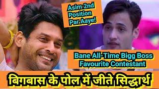 Sidharth Shukla Bane Bigg Boss Goat, Bigg Boss Ke Sabse Favourite Contestants, Asim Riaz Aaye 2nd