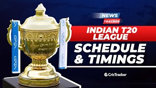 Indian T20 League 2020 schedule released by BCCI   Another corona case in camp   News Tracker