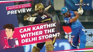 Delhi vs Kolkata Winner Prediction, Predicted XI, Stats, winner prediction, Indian T20 League