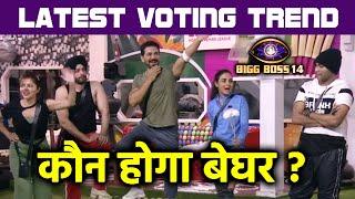 Bigg Boss 14 Latest Voting Trend | Kaun Hoga Ghar Se Beghar? | Jaan Rubina Abhinav Jasmin Shehzad