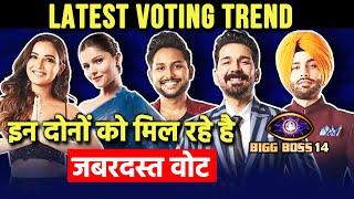 Bigg Boss 14 LATEST Voting Trend | Kaunse Contestant Ko Mil Rahe Hai Bhari Votes | BB 14 Update