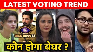 Bigg Boss 14 Latest Voting Trend | Kaun Hai Sabse Aage Aur Kaun Hai Sabse Piche? | BB 14 Update