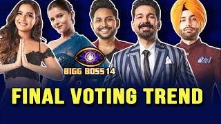 Bigg Boss 14 Final Voting Trend: Kaun Hoga EVICT Is Weekend Par? | Kaun Hai Danger Zone Me?