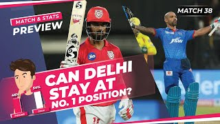 Punjab vs Delhi Prediction, Probable Playing XI: Winner Prediction for Match Between Pun vs Del