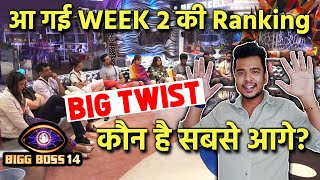 Bigg Boss 14 LATEST Ranking | WEEK 2 | Kaun Hai Sabse Aage? | Bigg Boss 2020 | Rubina Jasmin, Eijaz