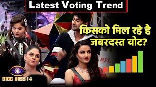 Bigg Boss 14: LATEST VOTING TREND | Kise Mil Rahe Hai Jabardast VOTES? Rubina Nishant Jasmin Kavita