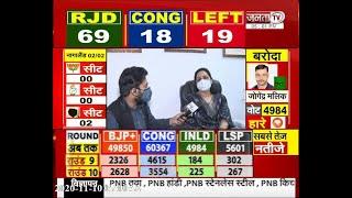 बरोदा उपचुनाव परिणाम के बाद BJP सांसद सुनीता दुग्गल ने कहा- हार की समीक्षा करेंगे