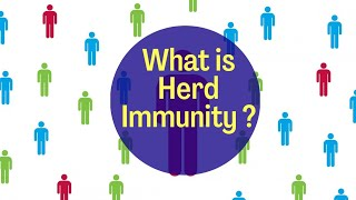 Know what is Herd Immunity   Current Affairs Formula UPSC