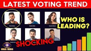 Bigg Boss 14 Shocking Voting Trend, Kisko Mil Rahe Hai Toofan Votes? Kaun Hoga Beghar?