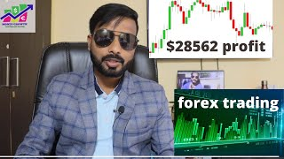FOREX TRADING SYSTEM || LIVE TRADING LIVE PROFIT WITH MONEY GROWTH POWER