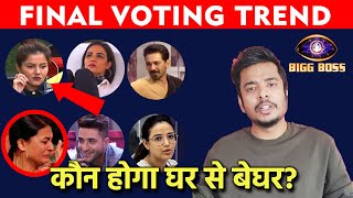 Bigg Boss 14 Final Voting Trend Se Lagega Jhatka, Kaun Hoga Beghar? | TOP 5 Me Tough Fight