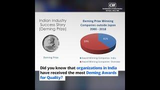 CII Institute Of Quality