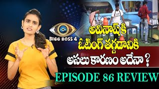Bigg Boss 4 Telugu Episode 86 Review | Avinash, Monal, Akhil | Ticket To Finale Task | Top Telugu Tv