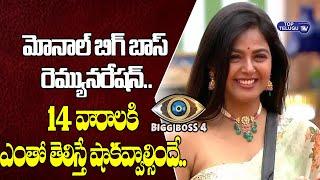 Monal Bigg Boss 4 Telugu Remuneration | Bigg Boss 4 Telugu Title Winner | Top Telugu Tv
