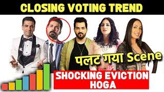 Bigg Boss 14 Closing Voting Trend | Abhinav Aur Eijaz Me Kaun Hai Aage? | Kaun Hoga Beghar?