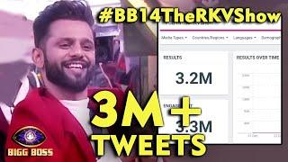 Bigg Boss 14: Rahul Vaidya Ne Banaya New Record, Fastest 3M+ Tweets #BB14TheRKVShow