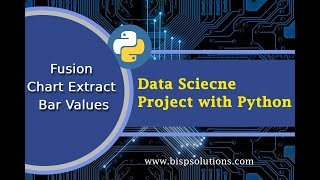 Fusion Chart Extract Bar Values | Introduction to Fusion Extract Bar Values | Fusion Charts Tutorial