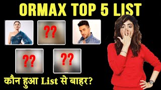 Bigg Boss 14: Ormax List Me No.2 Position Par Shocking Badlav, Rubina No.1, Kaun Hua Bahar?