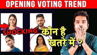 Bigg Boss 14 Latest Voting Trend | Kaun Hai Danger Zone Me? TOP 2 Me Kya Hai Badlav?