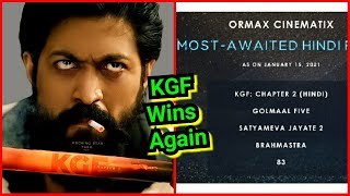 KGF Chapter 2 Hindi Version Is The Most Awaited Hindi Films Of 2021 As Per Ormax Report,Top 5 Movies