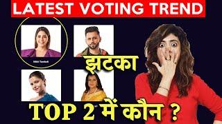 Bigg Boss 14 Latest Voting Trend | Shocking TOP 2 | Koun Hoga Ghar Se Beghar ?