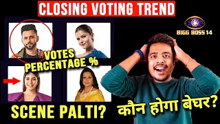 Bigg Boss 14 Closing Voting Trend   TOP 2 Me Rubina Rahul Me Kitna Fasala? Kaun Hoga Beghar?