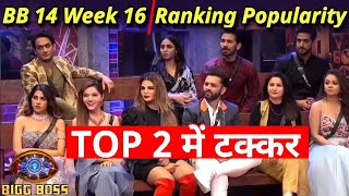Bigg Boss 14 Week 16 Ranking, TOP 2 Me Kadi Takkar, Kaun Banega Winner?