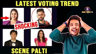 Bigg Boss 14 Latest Voting Trend | Scene Palti, Ab Kaun Hai NO.1 | Danger Zone Me Kaun?