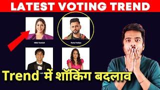 Bigg Boss 14 : Latest Voting Trend | Koun Hoga Gharse Beghar ? Shocking Badlaav