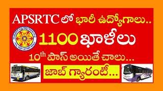 Latest Job Notifications I APSRTC Notification 2020 I Latest Jobs Information I Government Jobs 2020