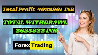 Total Profit 4035961 INR Total Withdrawl 2625822 INR || CABANA CAPITAL || MONEY GROWTH..