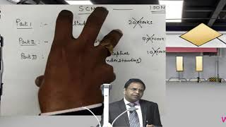CA Final Costing SCMPE Demo II Best faculty Sanjay Agarwal Sir II Must Watch