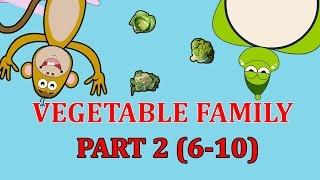 Finger Family VEGETABLE Songs For Children | Daddy Finger Cartoon Animation Nursery Rhymes | 2