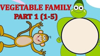 Finger Family VEGETABLE Songs For Children | Daddy Finger Cartoon Animation Nursery Rhymes | 1