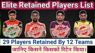 All Teams Retained Player list for Prokabaddi 2019 || ERP- Elite Retained Player List