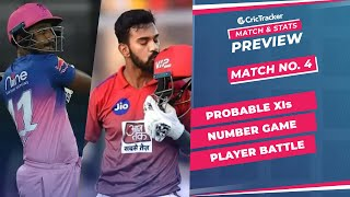 IPL 2021: Match 4, RR vs PBKS Predicted Playing 11, Match Preview & Head to Head Record - April 12th
