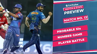 IPL 2021: Match 13, DC vs MI Predicted Playing 11, Match Preview & Head to Head Record - April 20th