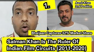 Salman Khan Is The Ruler Of Indian Film Circuits Market Share From 2011-2020, Aamir Khan Ranks 2nd
