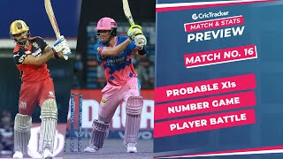 IPL 2021: Match 16, RCB vs RR Predicted Playing 11, Match Preview & Head to Head Record - April 22nd