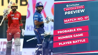 IPL 2021: Match 17, PBKS vs MI Predicted Playing 11, Match Preview & Head to Head Record - Apr 23rd