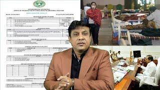 Hyderabad Mein Badh Rahe Hai Covid Cases | Md Sharfuddin Ne Ki Hai Govt Se Appeal |