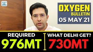 Oxygen Bulletin 03 -  5th May 2021 - Delhi Got - 730MT   Required - 976MT Oxygen   Raghav Chadha