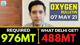 Oxygen Bulletin 05 - 7th May 2021 - Delhi Got - 488 MT | Required - 976MT Oxygen | Raghav Chadh