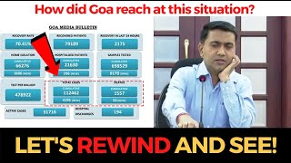 How did Goa reach at this situation? Let's rewind and see!
